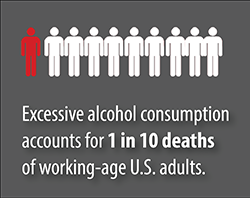 Alcohol Deaths Infographic